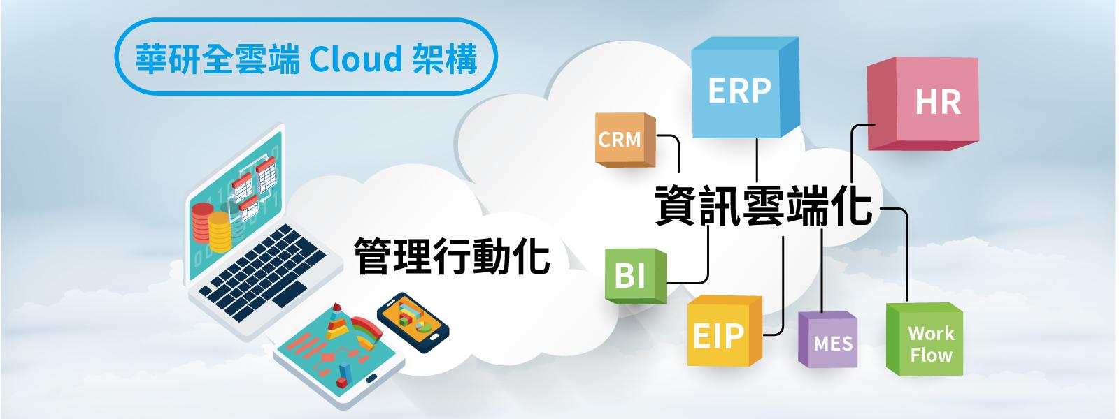 華研科技、華研雲端、雲端辦公、PowerERP、PowerHR、ERP、HR、WorkFlow、BI、全雲端 Cloud 架構、資訊雲端化、管理行動化